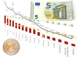 Currency structure and the coin - note boundary diagram.