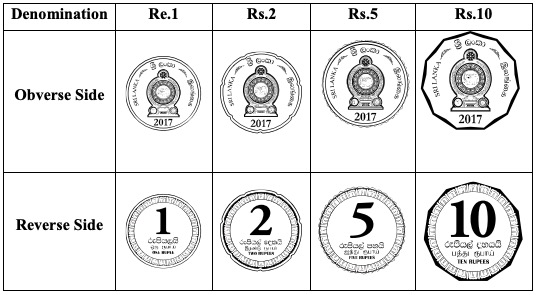 Sri Lanka 2017 circulation coins.
